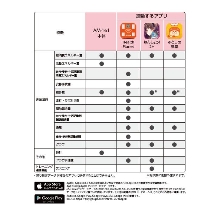 活動量計 カロリズム AM-161