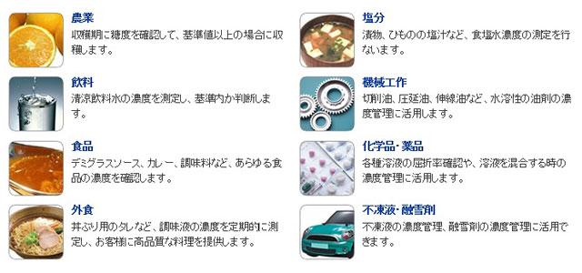 手持屈折計MASTERシリーズ/用途例