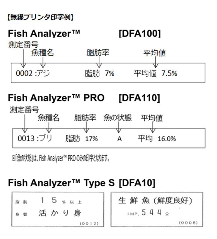 フィッシュアナライザ DFAシリーズ オプション品 Bluetooth無線プリンタ印字サンプル