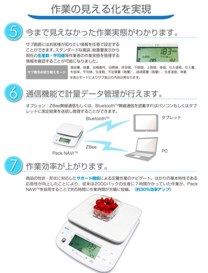 定量計量専用機 Pack NAVIの説明