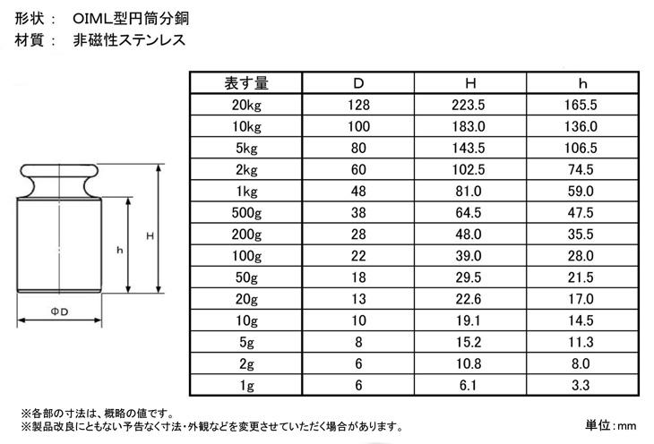 ステンレスOIML型円筒分銅寸法図